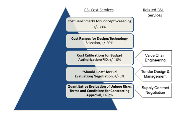 cost-estimating-pyramid-170205-dj