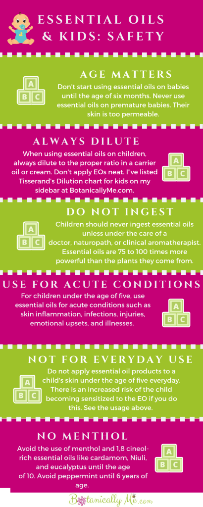 https://botanicallyme.com/essential-oils-for-kids-safety/