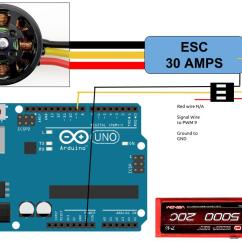 Addressable Led Strip Wiring Diagram 2003 Ford Taurus Awesome Detail Arduino Printrbot ~ Elsalvadorla