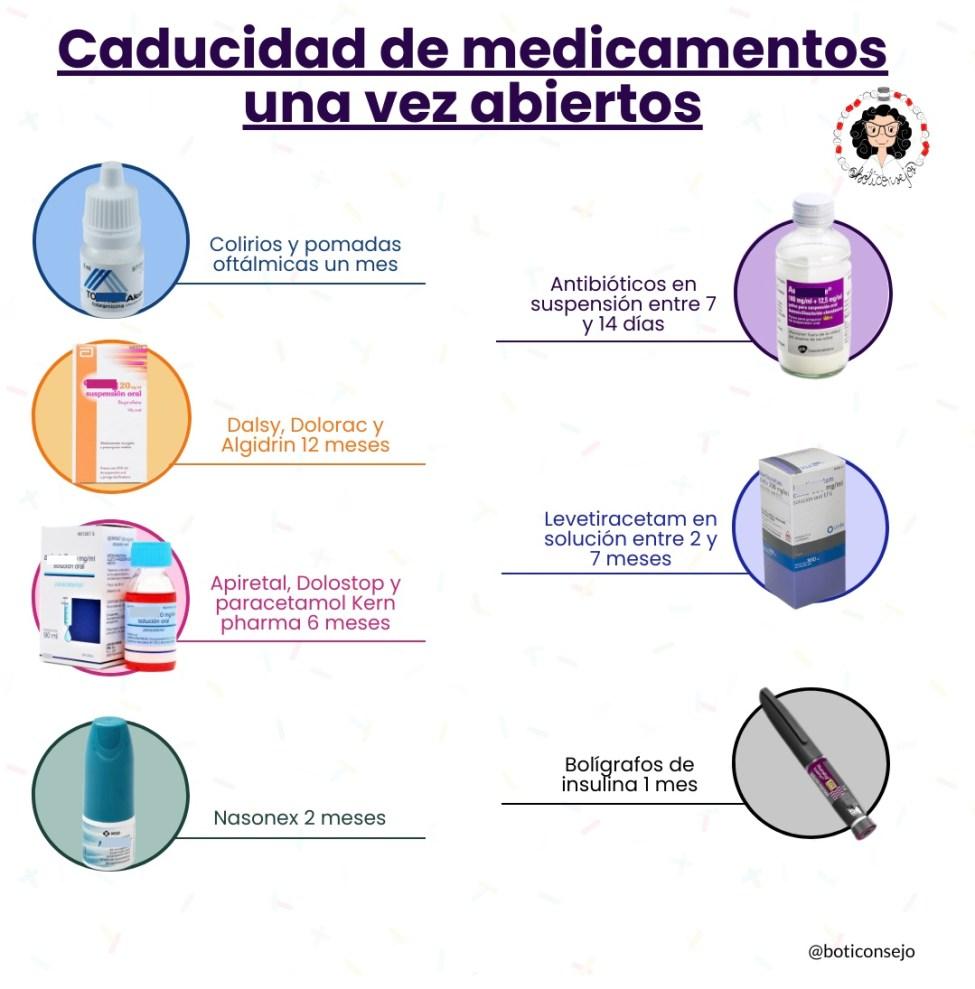 Medicamentos caducados abiertos