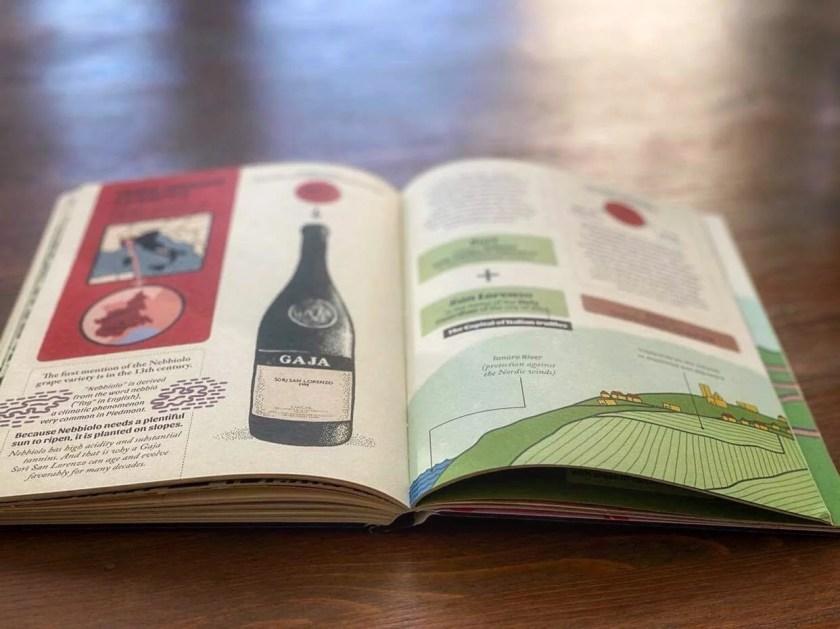 Grafiken im Buch Gold in the vineyards von Laura Catena