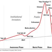 คนเรานั้นลืมง่าย เมื่อหุ้นใดถูกลากขึ้นไปสูงๆสัก 1000% พอย่อลงมา 30% ก็มักจะคิดว่ามันลงเยอะแล้ว / โดย BottomLiner