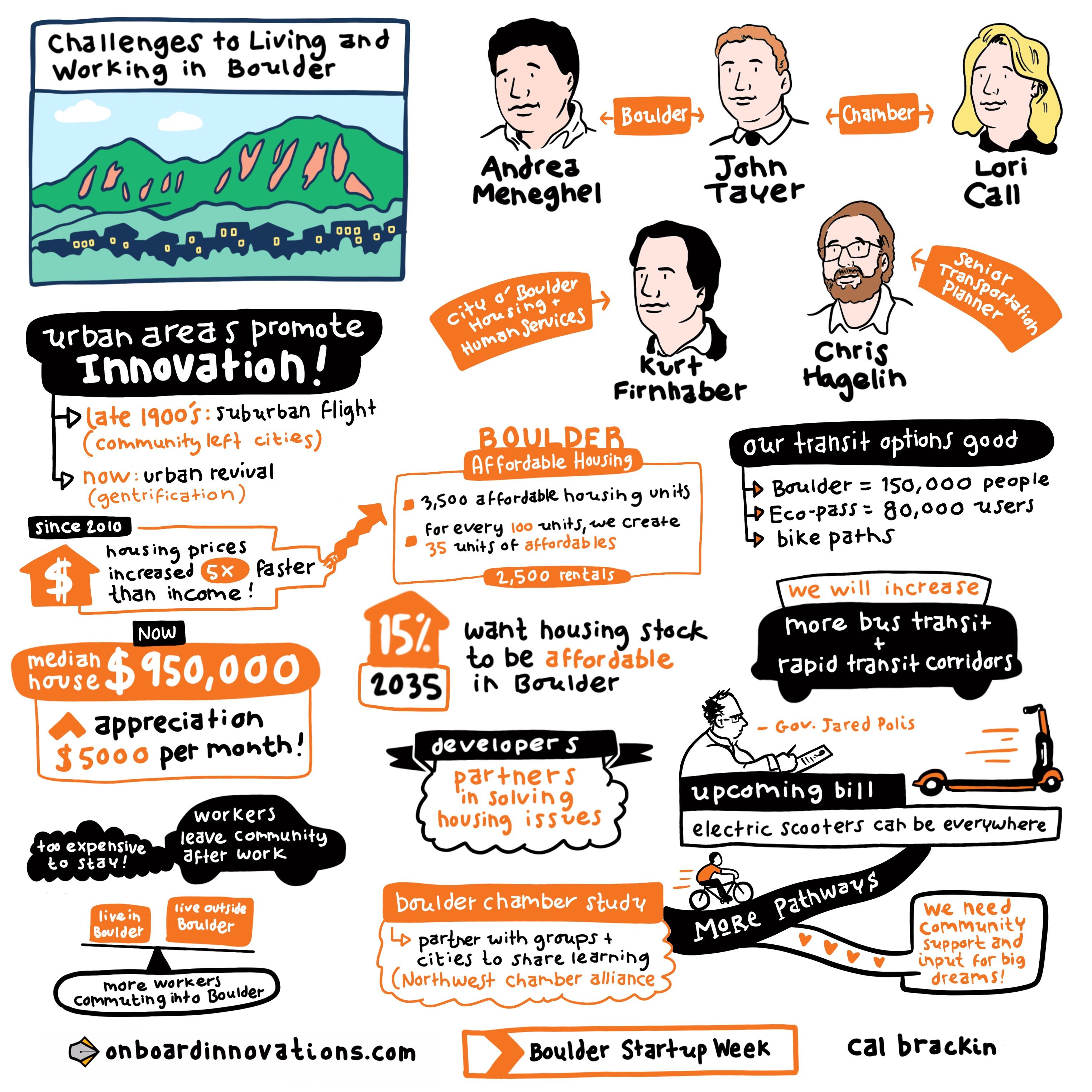 Illustration courtesy of On Board Innovations