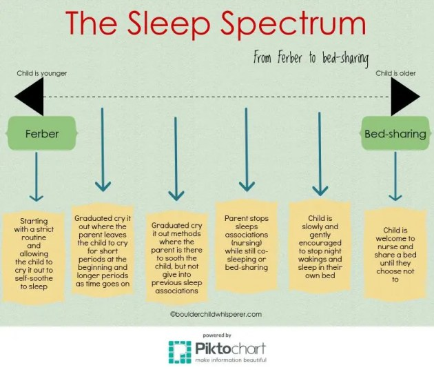 the-sleep-spectrum