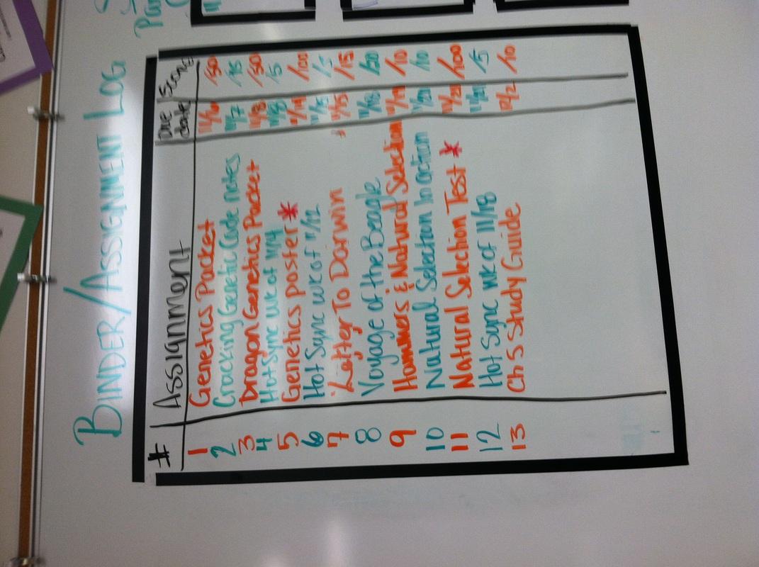 7th Grade Science