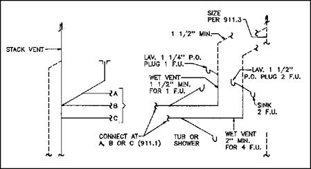 Plumbing Riser Diagram Details : 30 Wiring Diagram Images