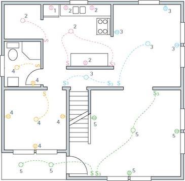 Electrical Sub Panel Wiring. Electrical. Wiring Diagram