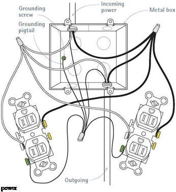 Volvo 850 Horn Wiring Diagram. Volvo. Auto Wiring Diagram