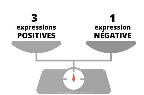 vaincre les pensées négatives négatif plus fort que positif balance