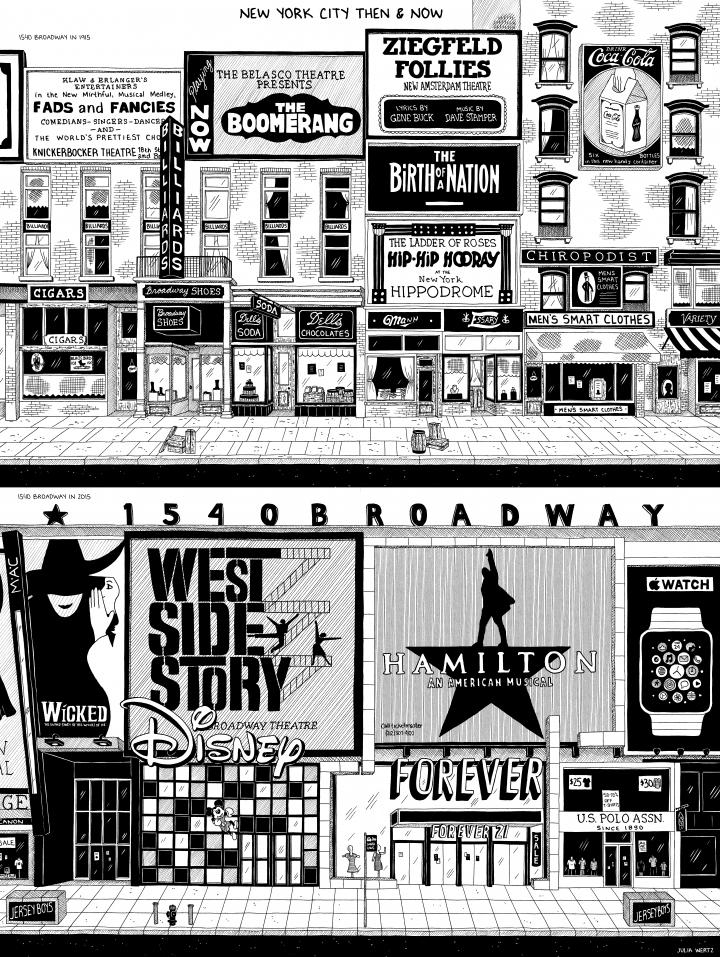 Les Entrailles De New York : entrailles, Entrailles, Julia, Wertz, L'Agrume, Boulevard, Pluriels, Archives, Littérature, Jeunesse, Expos…