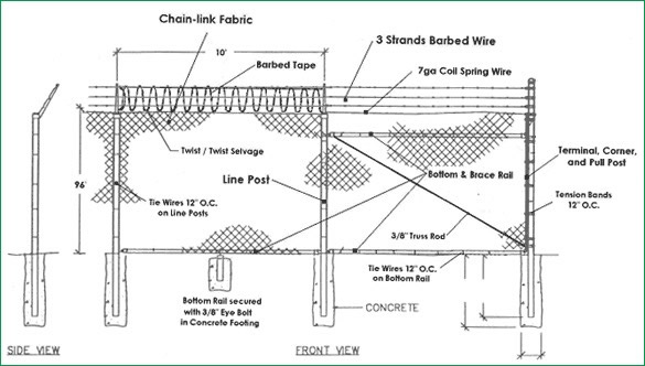 electric fencing diamond mesh fencing razor wire internal factory