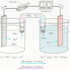 How To Draw A Cell Diagram Pioneer Deh P5800mp Wiring Do You Sketch Galvanic Cells Example Bouman Chem Georgetown Edu
