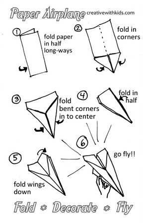 cool paper plane diagram 2005 silverado wiring how to make the best airplane fold printable instructions