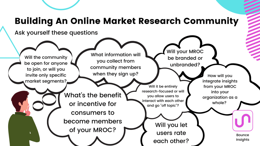 Bounce Insights How to Build an Effective Online Research Community