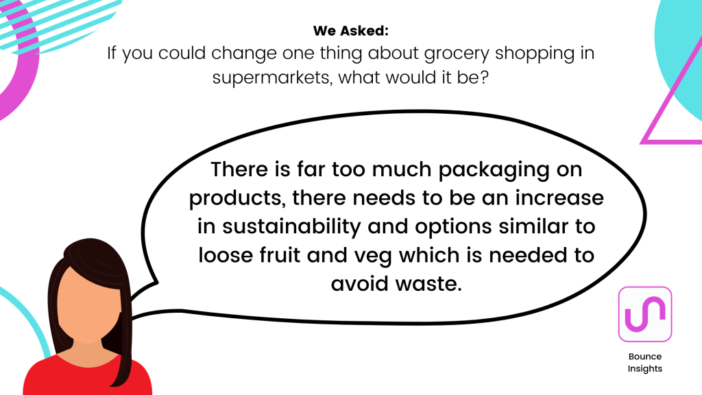 "Infographic of the response ""There is far too much packaging on products, there needs to be an increase in sustainability and options similar to loose fruit and veg which is needed to avoid waste"" to the question ""If you could change on thing about grocery shopping in supermarkets, what would it be?"""