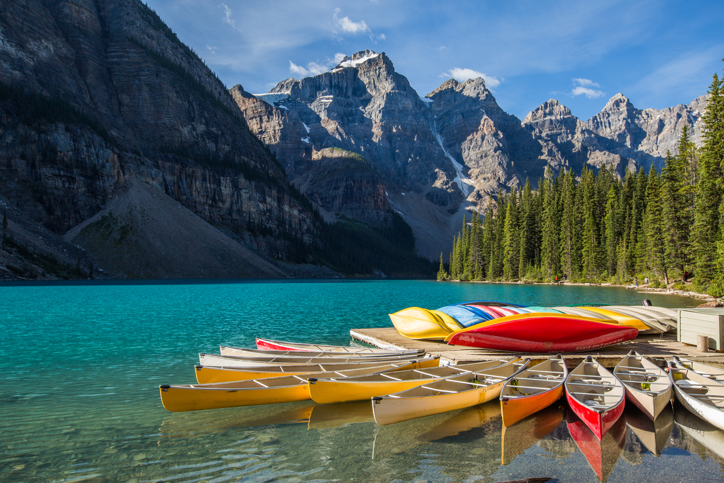 The Best Places to Visit in Banff National Park | Alberta, Canada