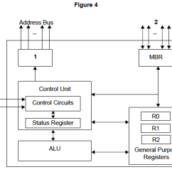 Computer Architecture Block Diagram 3 Pole Lighting Contactor Wiring Fundamentals Of Organisation And