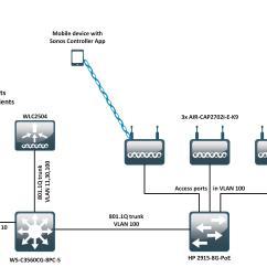 Sonos Speaker Wiring Diagram Vw Voltage Regulator 20 Images
