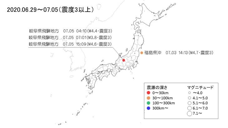 【地震情報】2020.06.29~07.05|福島県沖で震度3・岐阜県での群発地震はいつまで続く?