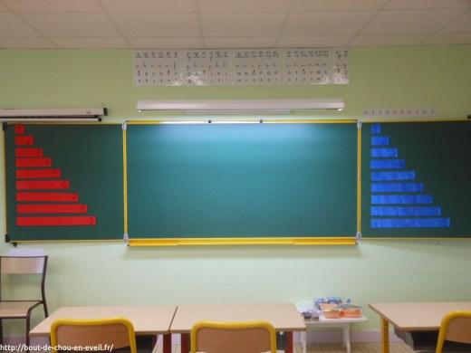 Matériel pédagogique réglettes rouges et bleues