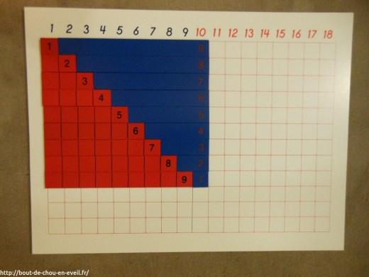 Matériel Montessori les compléments à 10