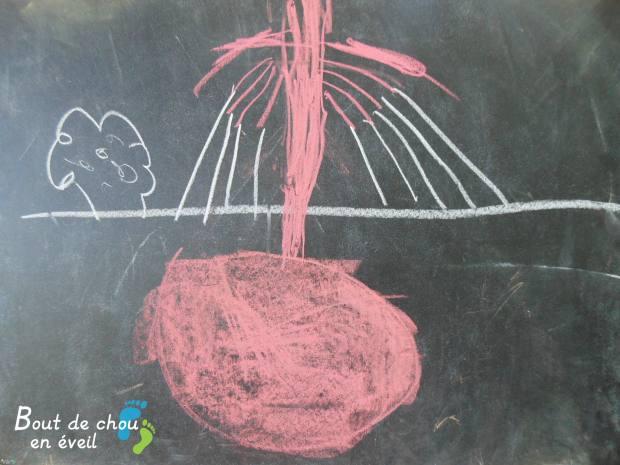 Dessin de volcan enfant 5 ans