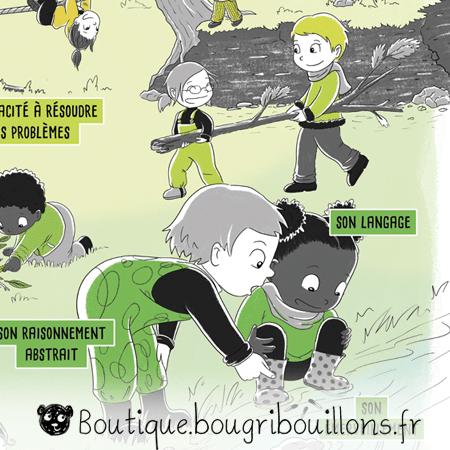 La nature - partie 1 - Extrait - Affiche Bougribouillons Petite enfance