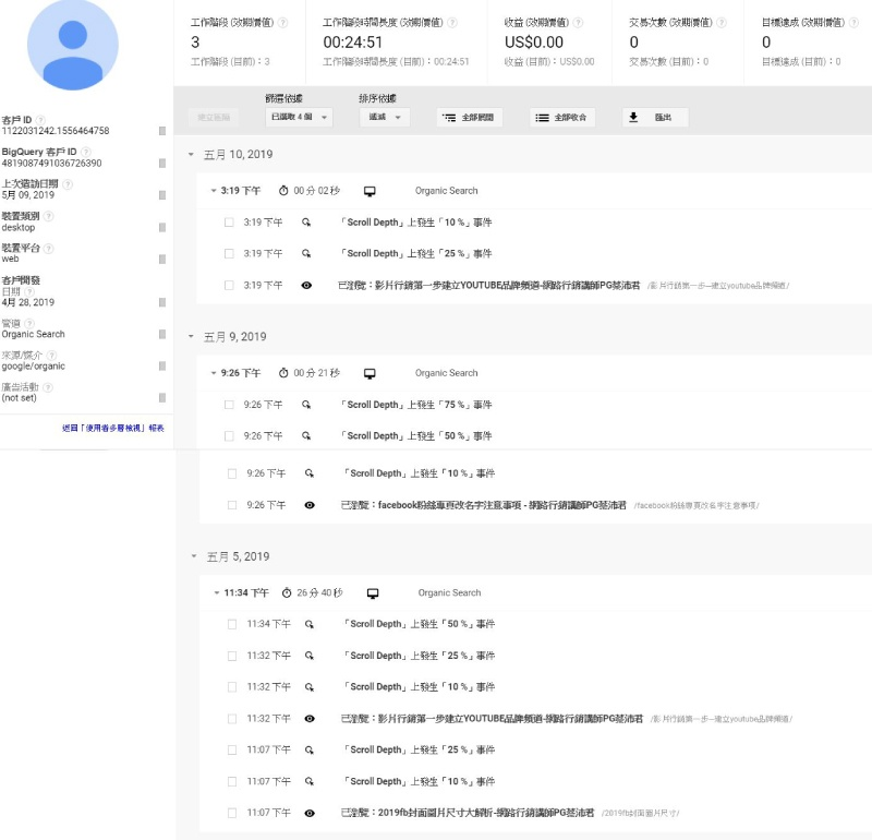 seo排名二1 如何寫出seo排名第一頁的文章(二)