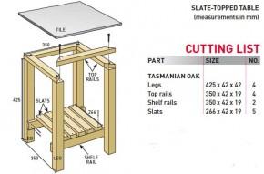 Tafels maken van steigerhout of pallets gratis bouwtekening