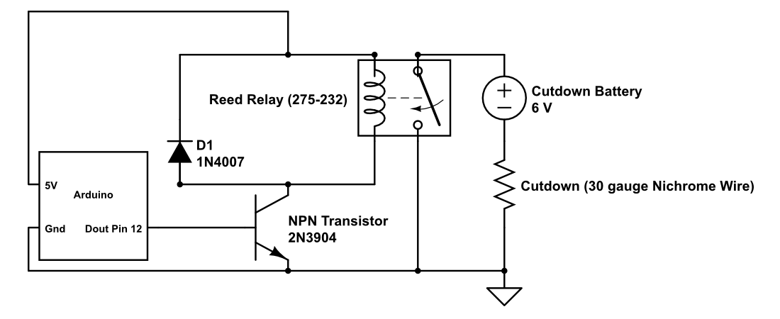 Calibration of 4-in-1 Hobbywing Skywalker Quattro 20A ESC