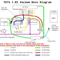 1974 Vw Engine Diagram Clipsal Telephone Socket Wiring Australia Charcoal Canister Hose Routing - 914club.com