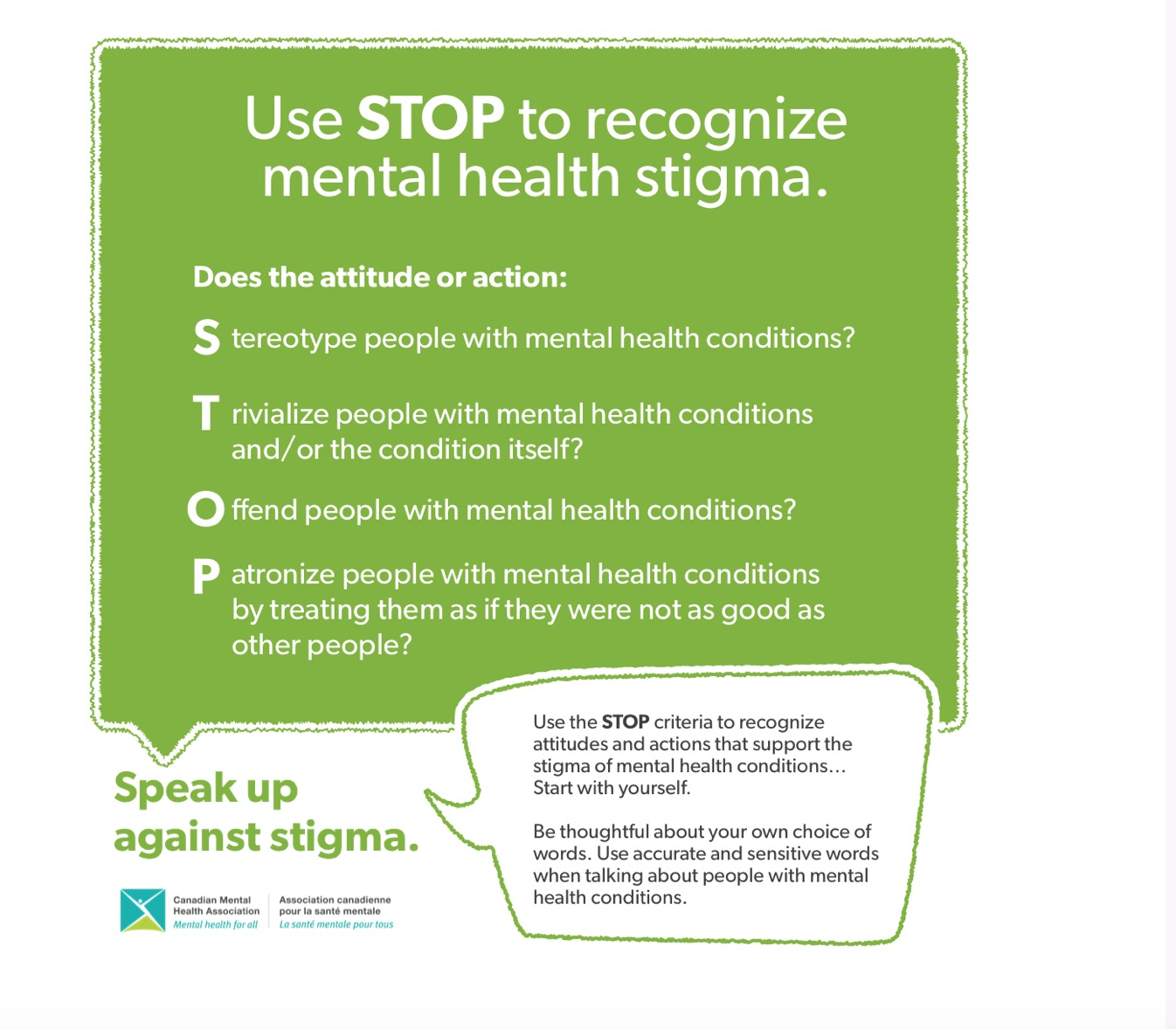 Stigma Against Mental Illness