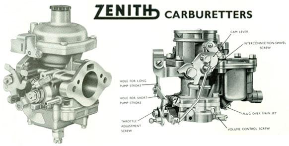 Banner on Zenith Replacement Carburetors
