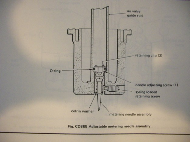 Zenith Stromberg Cutaway Diagram