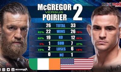 UFC 257 - Conor McGregor vs Dustin Poirier 2 - Retrouvez le Tale Of The Tapes en vidéo