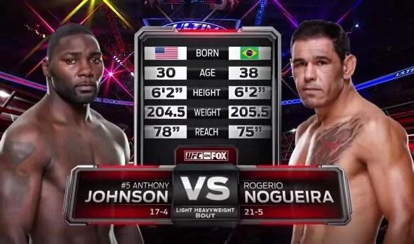 Anthony Johnson vs Antonio Rogerio Nogueira - Full Fight Video - UFC