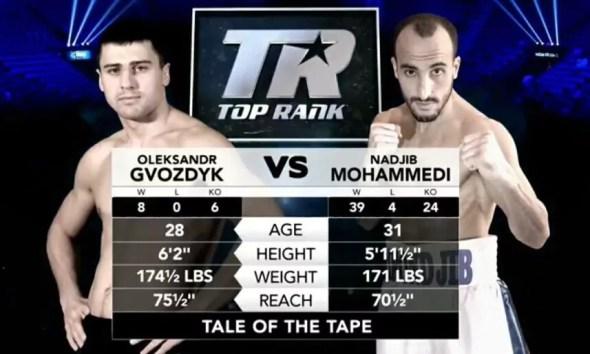 Nadjib Mohammedi vs Oleksandr Gvozdyk - Full Fight Video