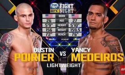 Dustin Poirier vs Yancy Medeiros - Full Fight Video - UFC Fight Night 68