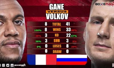 Ciryl Gane vs Alexander Volkov - Retrouvez le Tale Of The Tapes en vidéo