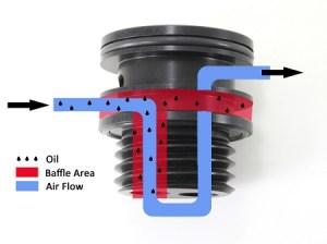 GrimmSpeed™ AirOil Separator Turbo Subaru