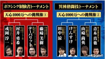 那須川天心の挑戦者トーナメント
