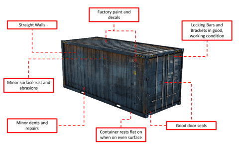 What to expect from a portable storage container