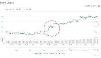 bitcoin otc prekybos stalas