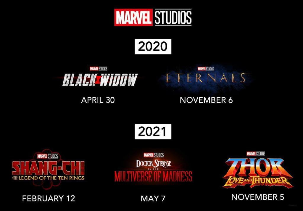 Announcing The Exciting New Phase Of The Marvel Cinematic Universe, Here Are The Marvel Studios India Official Release Dates!