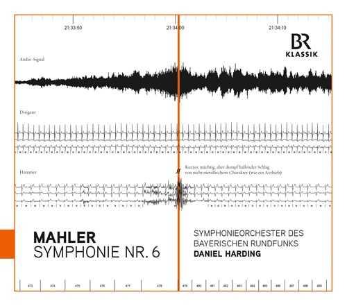 Harding: Mahler - Symphony no.6 (24/48 FLAC)