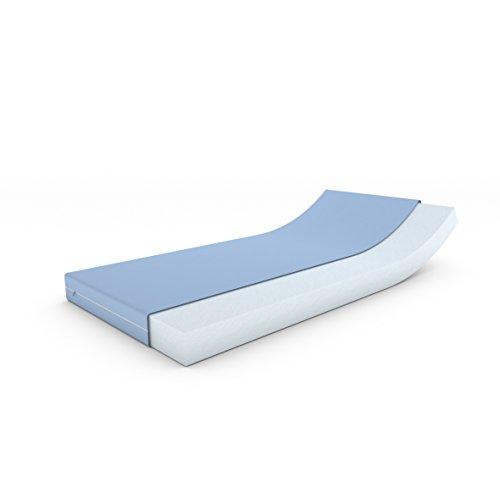 MSS® VitalFoam® Wellness Matratze/Härtegrad/