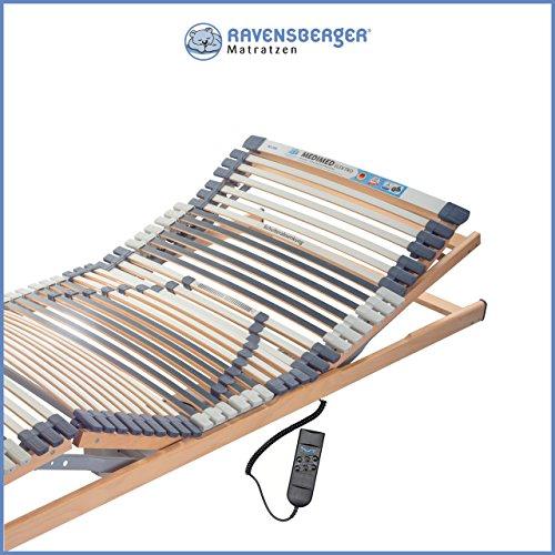 Ravensberger Matratzen Medimed® Lattenrost   7-Zonen-Buche-Lattenrahmen   44 Leisten  elektrisch  MADE IN GERMANY - 10 JAHRE GARANTIE   TÜV/GS 100x200 cm