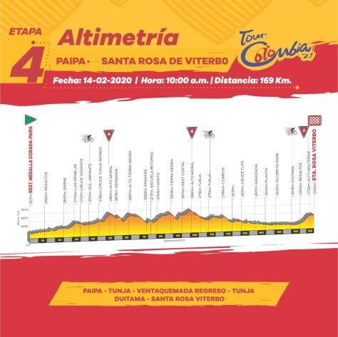 Arranca la 4ta Etapa del Tour Colombia 2.1. Hoy Paipa - Santa Rosa de Viterbo 1