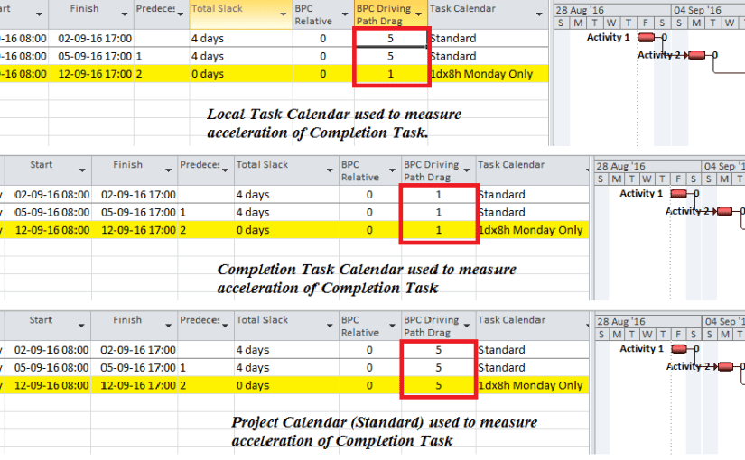 Musings on Critical Path Drag and Calendars in CPM Schedules