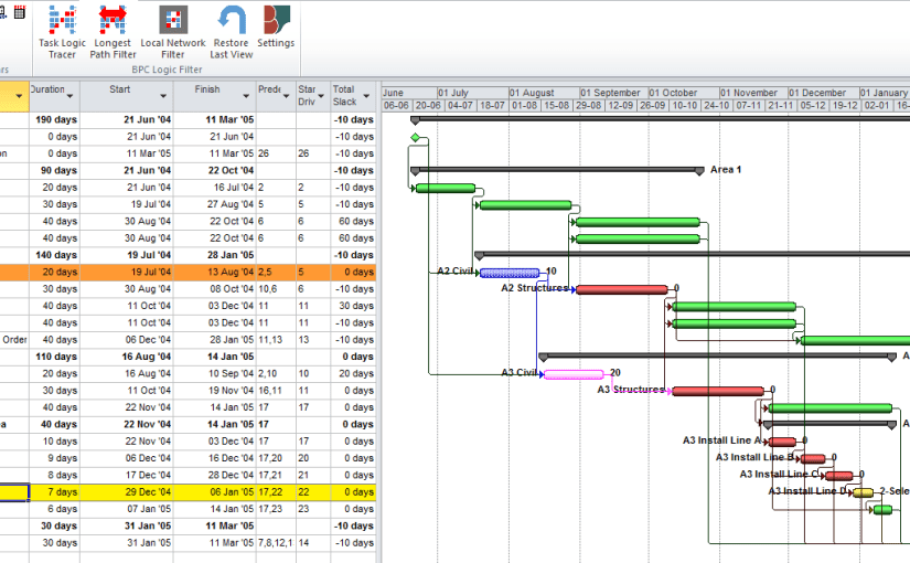 A Logic Tracing Example in Microsoft Project
